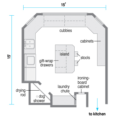 house plan with mudroom shower. Picture Mudroom  House design and thoughts